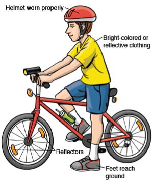 Bicyclist with helmet and labled safety features