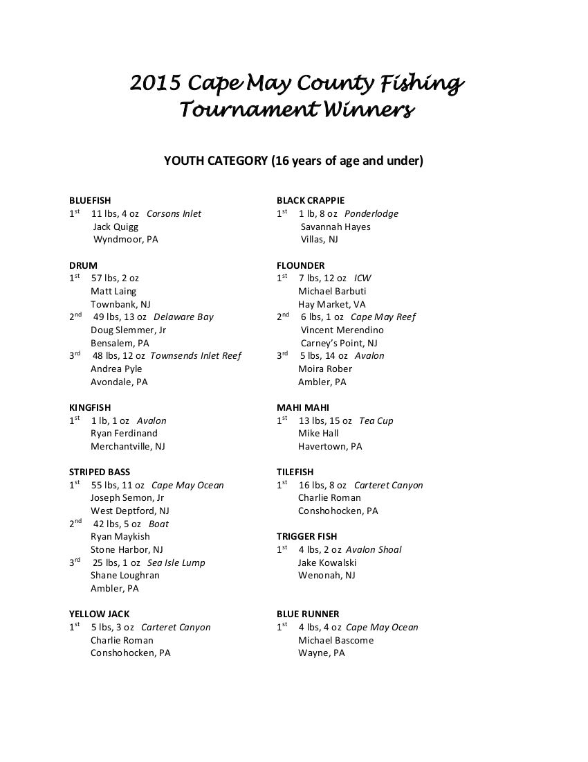 2015 Cape May County Fishing Tournament Winners1