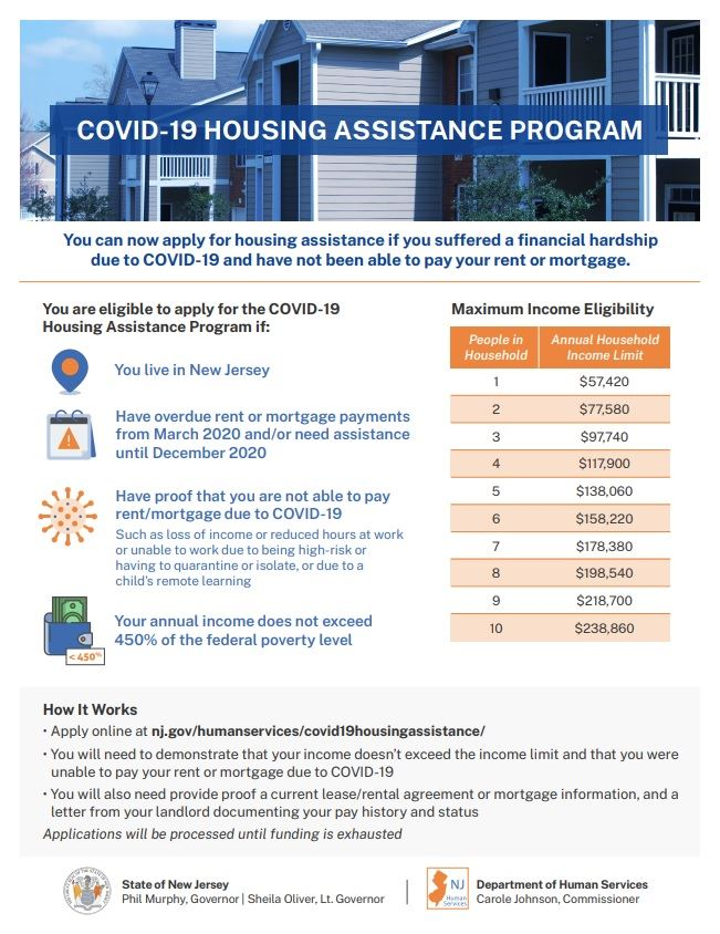 COVID19 Housing Assistance Program